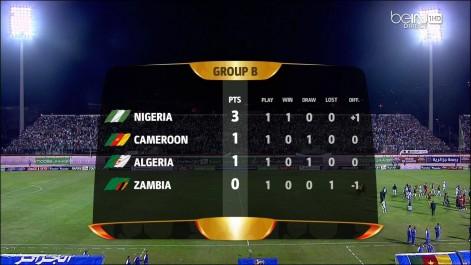 Algérie – Cameroun (1-1) : Début timide des verts