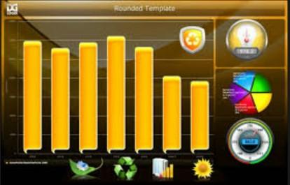 Energie : Blida sélectionnée wilaya pilote pour le lancement du système de gestion intelligente des compteurs