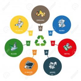 2ème atelier national de formation au processus de recyclage des déchets organiques à Oran