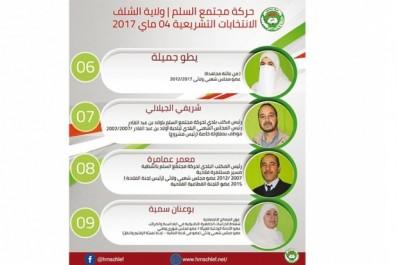 Des candidates cachent leur visage sur les affiches électorales