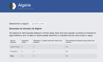 Après un premier refus, le gouvernement algérien n'a plus demandé de renseignements à facebook
