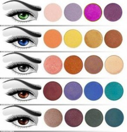 Maquillage: Le choix des couleurs