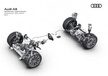 Audi : Une suspension entièrement active pour la nouvelle Audi A8