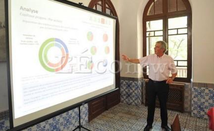 300 sociétés produisent près de 2% du PIB algérien