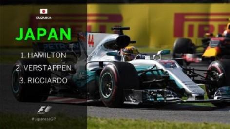 Formule 1 – Grand Prix du Japon : Lewis Hamilton s'impose et prend le large